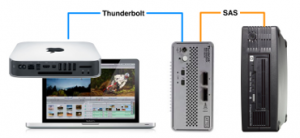 thunderbolt-systems_no-caption