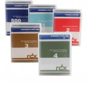 RDX Cartridges